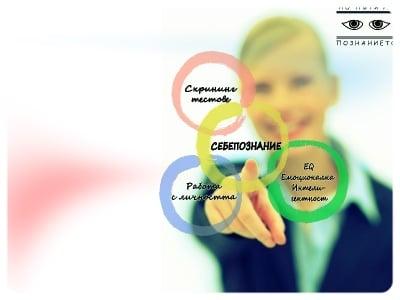Опознай себе си! Курс по емоционална интелигентност - Виктория Богданова, психолог - 10 юни, 2014