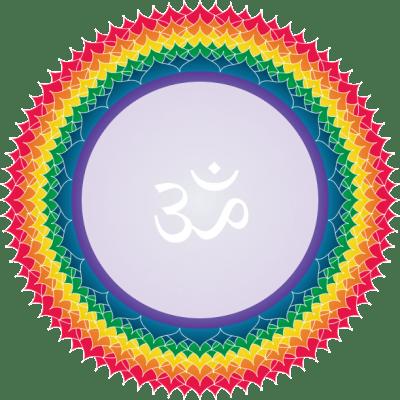 Функция на Седма чакра - Свидетелят
