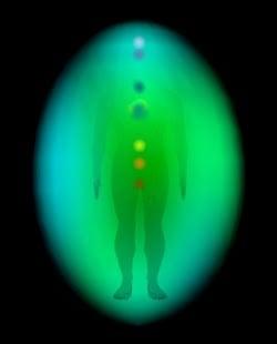 Ум и тяло при тъмно зелената личност