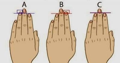 Дължината на пръстите разкрива каква личност сте