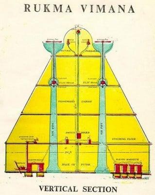 Снимки на Вимана - загадъчният летящ апарат от древноиндийската литература
