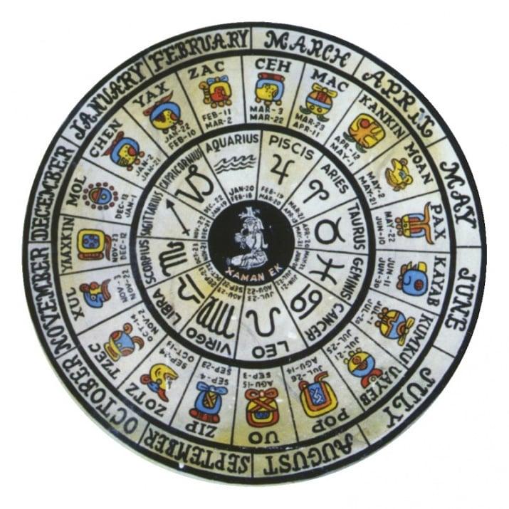 Зодиака на Маите – символи и имена