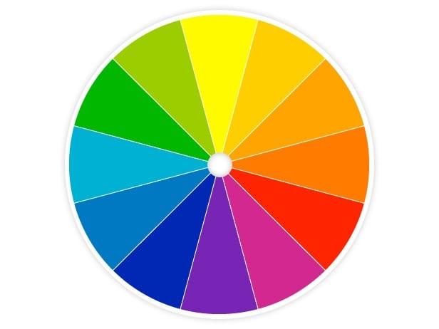 Определяне на основните цветове на аурата
