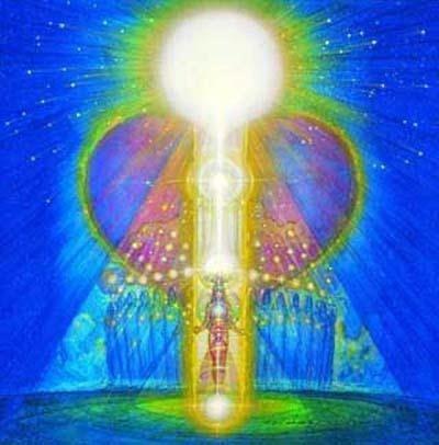 Духовност и религия