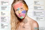 Как лицето може да ни подскаже какви болежки имаме?