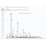 100% Био етерично масло от Бял пелин (Artemisia Absinthium) 20 мл., произход България
