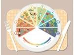 Защо балансът на pH е особено важен за човешкото здраве